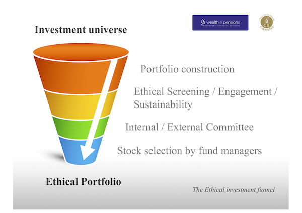 Ethical Investments funnel - Ethical independent investment advice - IFS Wealth & Pensions North London Chartered Financial Planners